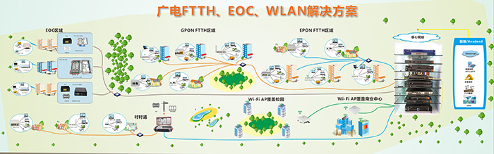 C-Data ftth eoc wlan solution at CCBN2017设备墙演示